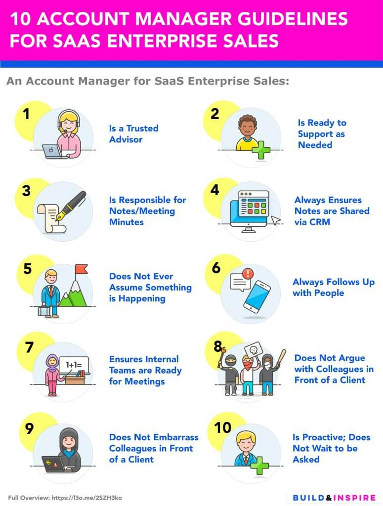 10 Account Manager Guidelines for SaaS Enterprise Sales Infographic